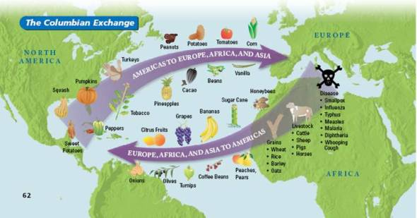 columbian exchange map