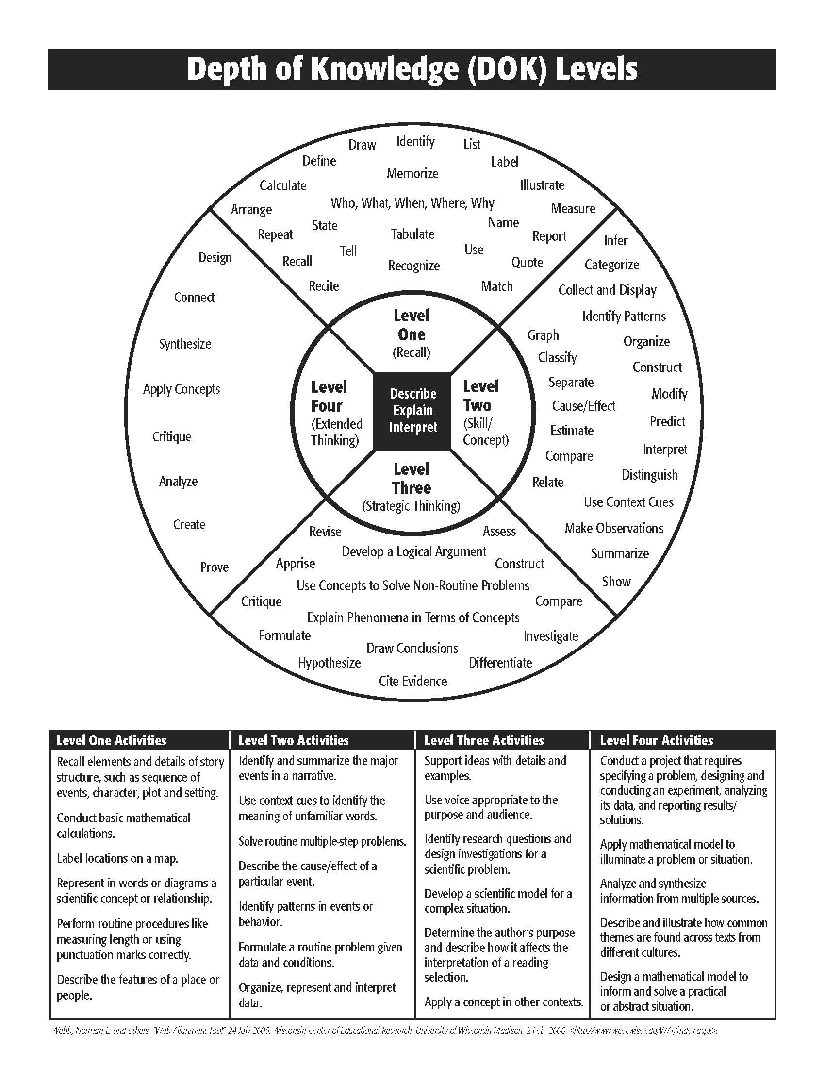 worksheet Ibn Battuta Worksheet lesson the travels of ibn battuta mrcaseyhistory worksheet with a title cool fonts encouraged clear directions and set 6 8 questions must be mixed in terms of